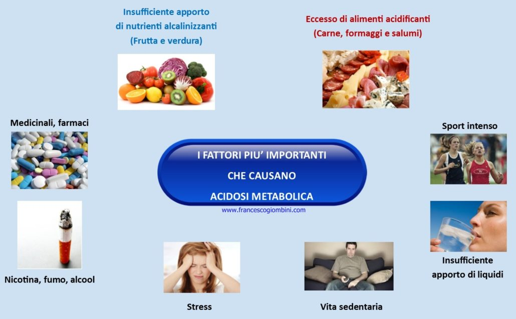 cause_acidosi_metabolica