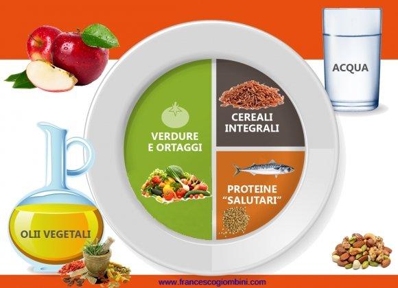 Piatto unico_alimentazione potenziativa
